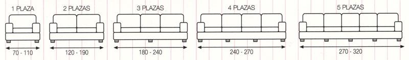 Medidas de las fundas de sofá Mercurio